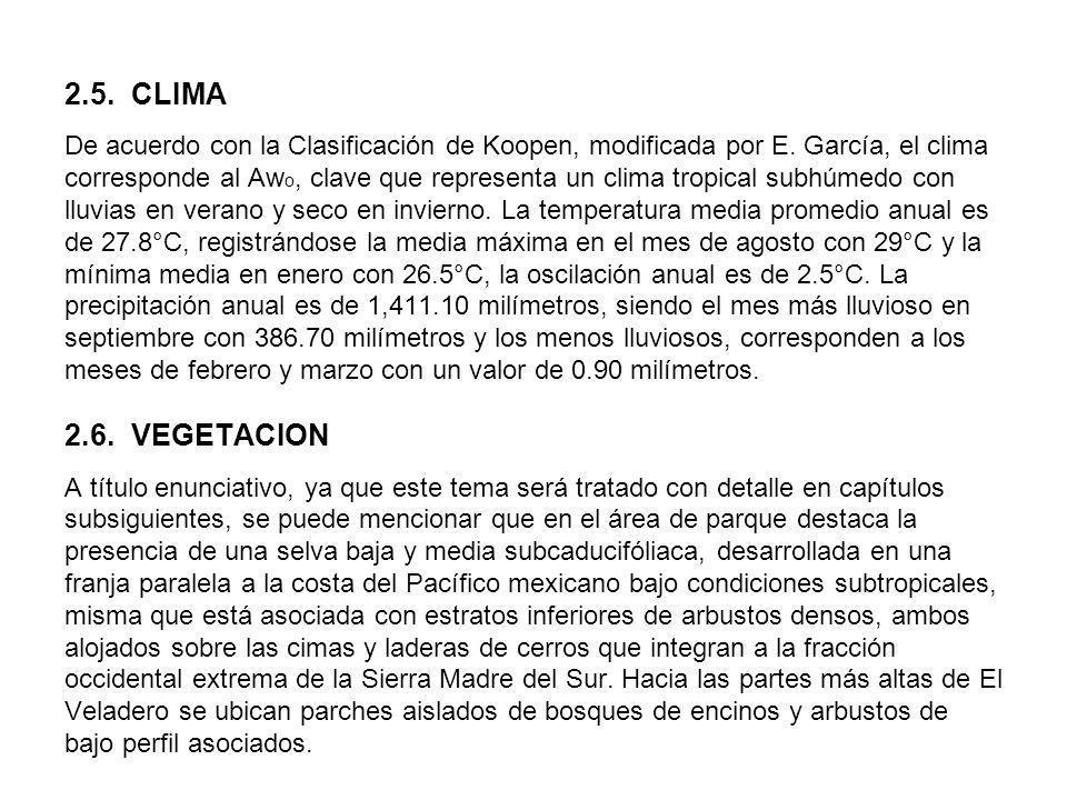 2.5. CLIMA De acuerdo con la Clasificación de Koopen, modificada por E.