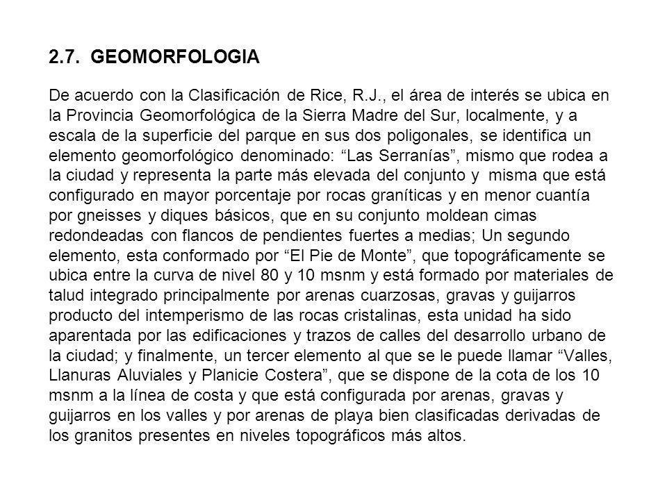 2.7. GEOMORFOLOGIA
