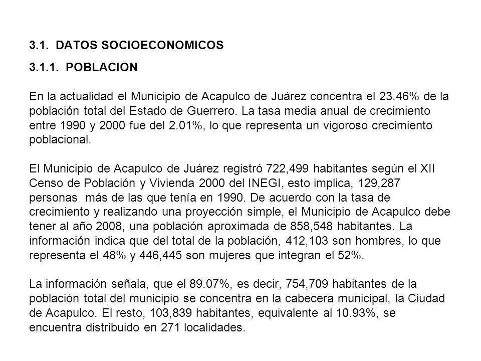 3. 1. DATOS SOCIOECONOMICOS 3. 1. 1
