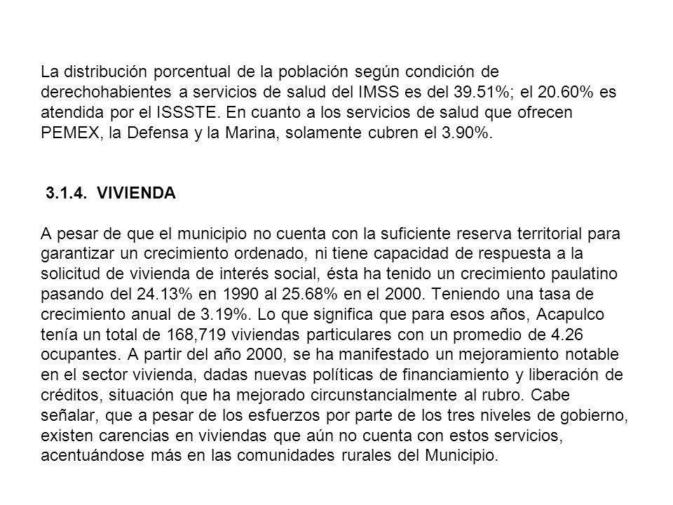 La distribución porcentual de la población según condición de derechohabientes a servicios de salud del IMSS es del 39.51%; el 20.60% es atendida por el ISSSTE.