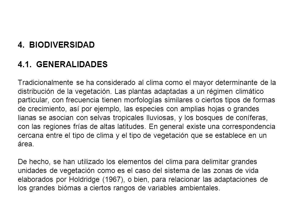 4. BIODIVERSIDAD 4.1.