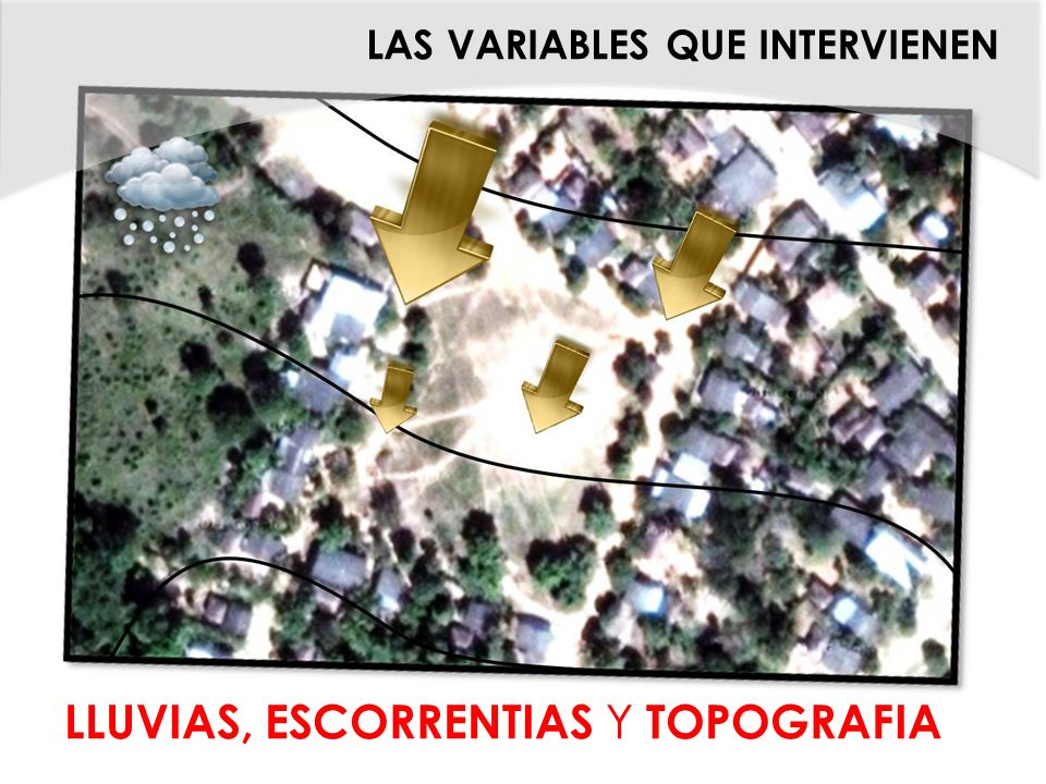 LAS VARIABLES QUE INTERVIENEN