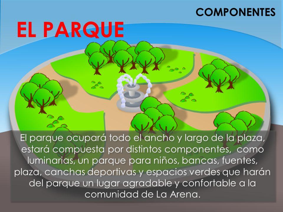 COMPONENTES EL PARQUE.