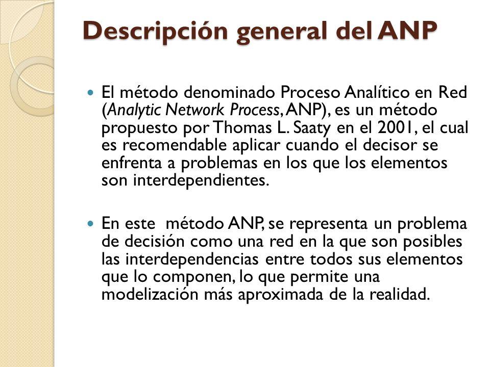 Descripción general del ANP