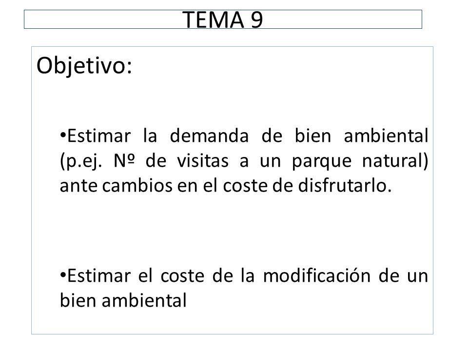 TEMA 9 Objetivo: Estimar la demanda de bien ambiental (p.ej. Nº de visitas a un parque natural) ante cambios en el coste de disfrutarlo.