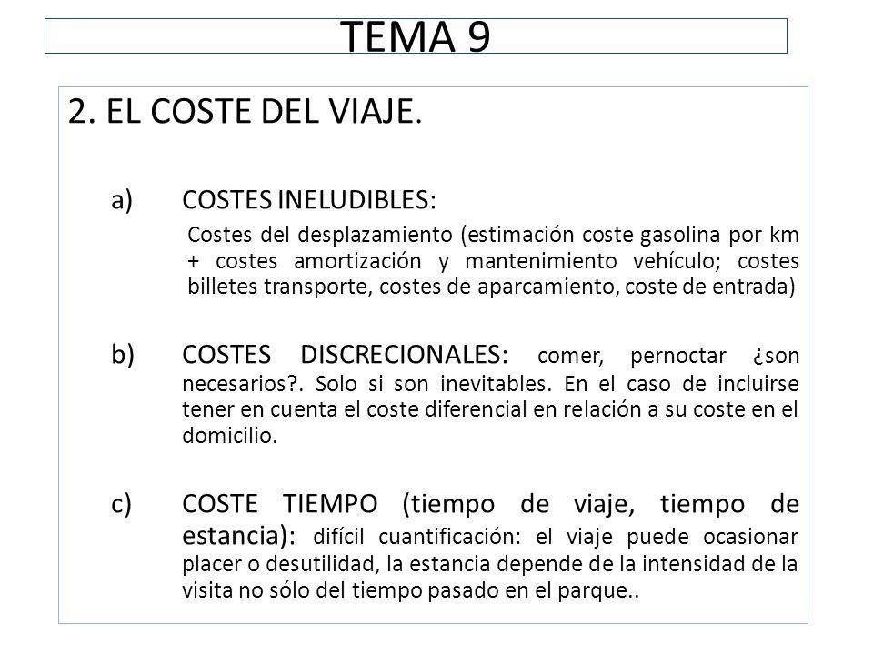TEMA 9 2. EL COSTE DEL VIAJE. COSTES INELUDIBLES: