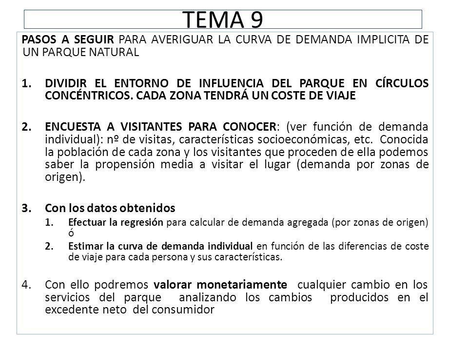 TEMA 9 PASOS A SEGUIR PARA AVERIGUAR LA CURVA DE DEMANDA IMPLICITA DE UN PARQUE NATURAL.