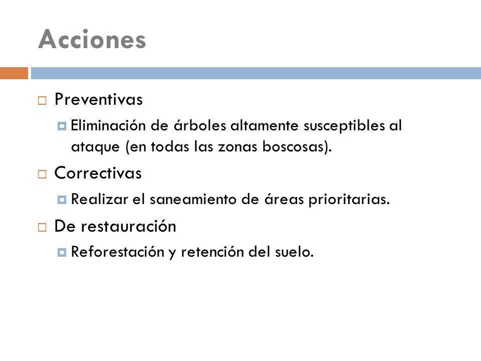 Acciones Preventivas Correctivas De restauración