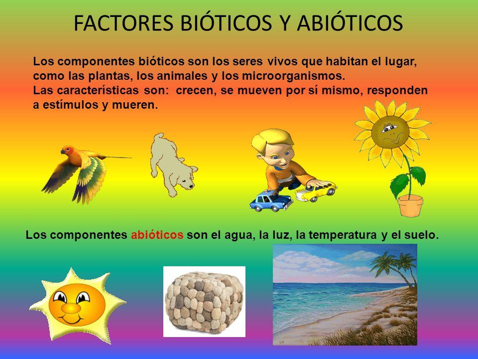 FACTORES BIÓTICOS Y ABIÓTICOS