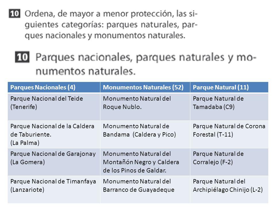 Parques Nacionales (4) Monumentos Naturales (52) Parque Natural (11) Parque Nacional del Teide. (Tenerife)