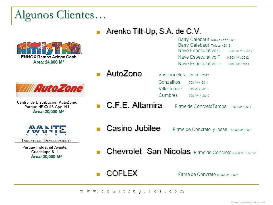 Algunos Clientes… AutoZone Vasconcelos 500 M² / 2012