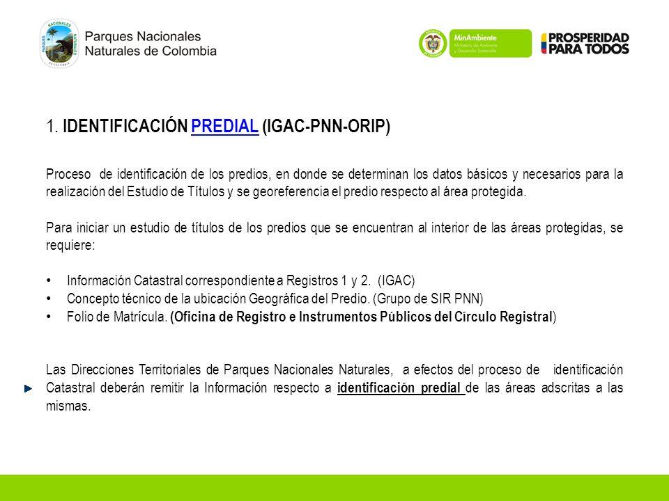 1. IDENTIFICACIÓN PREDIAL (IGAC-PNN-ORIP)