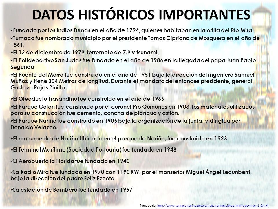 DATOS HISTÓRICOS IMPORTANTES