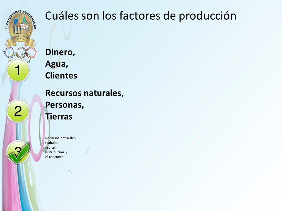 Cuáles son los factores de producción