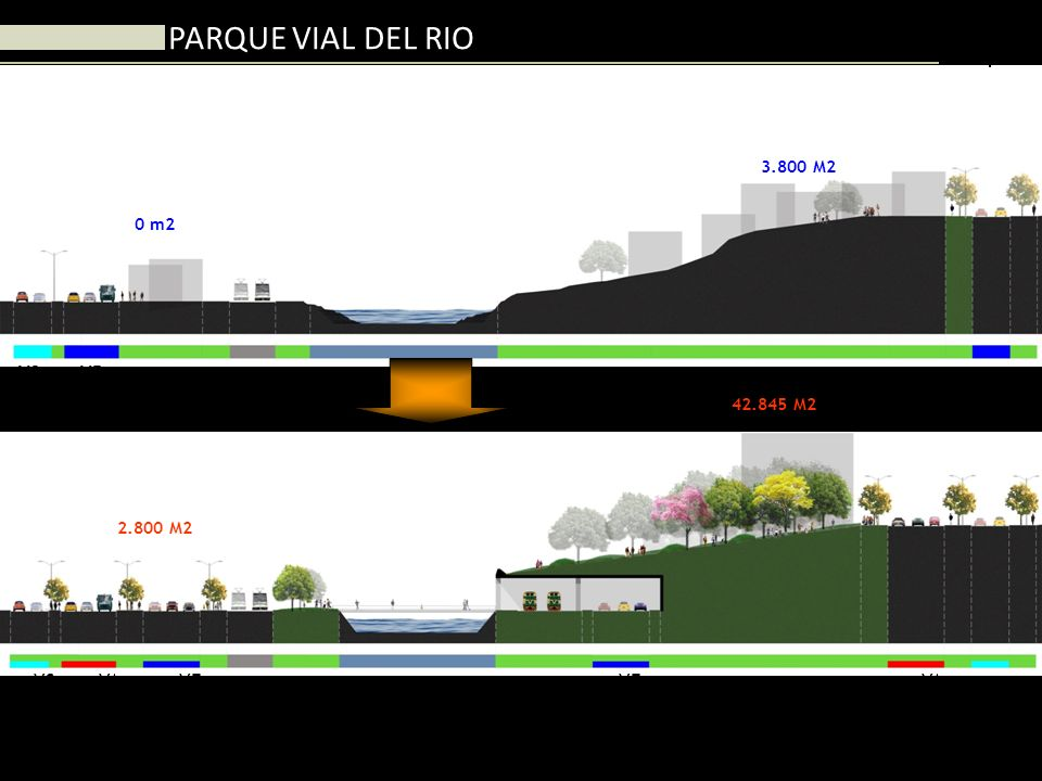 PARQUE VIAL DEL RIO N VS VE VE VE VA VS VS ORIENTE OCCIDENTE 3.800 M2