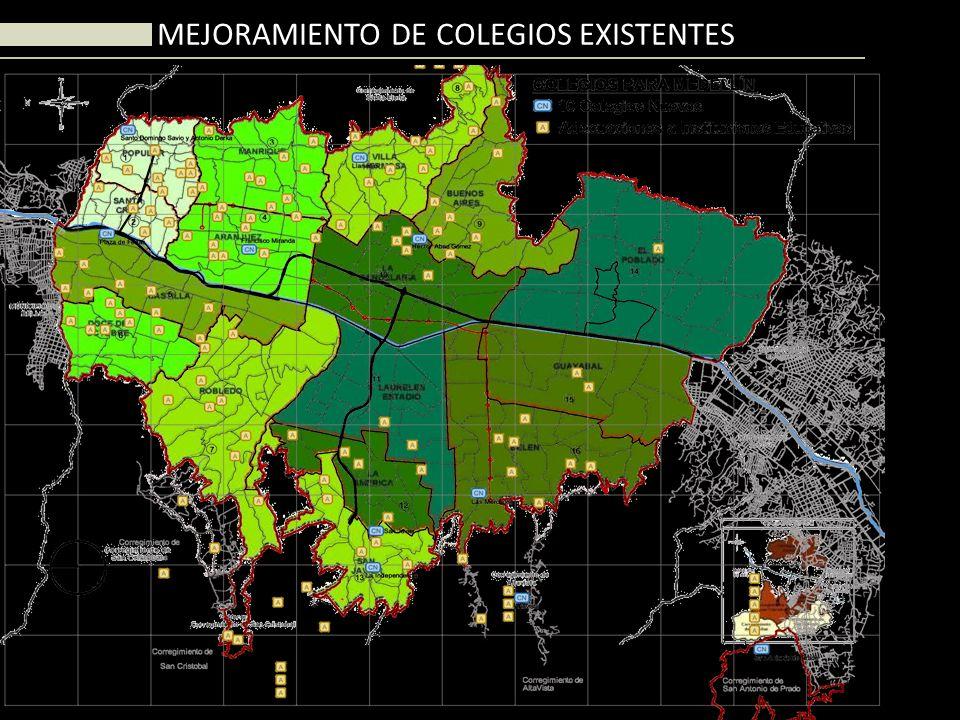 MEJORAMIENTO DE COLEGIOS EXISTENTES