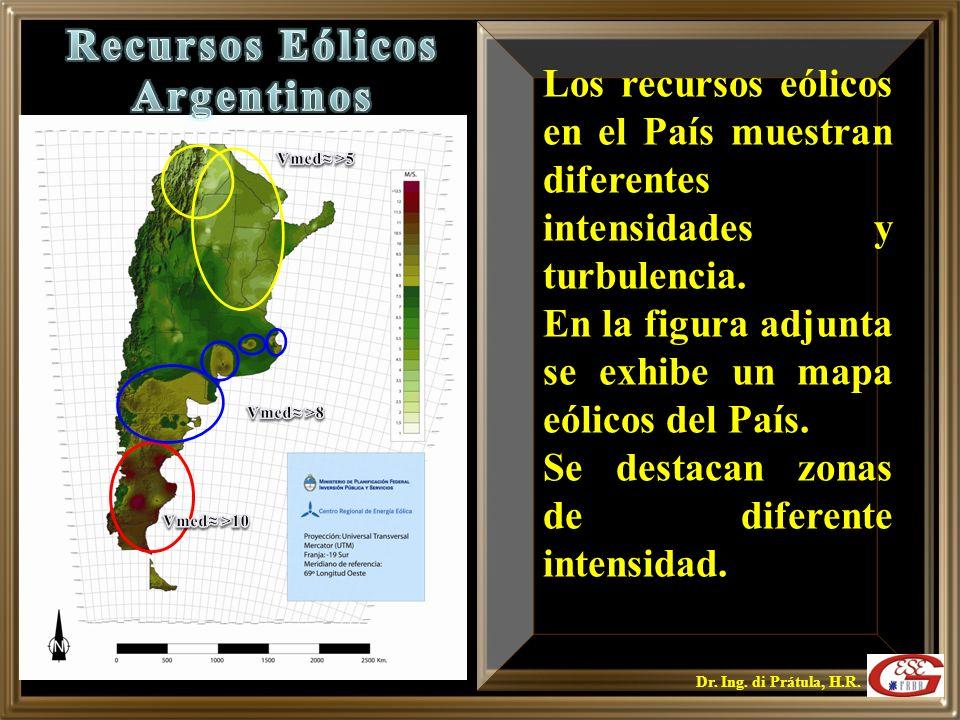 Recursos Eólicos Argentinos