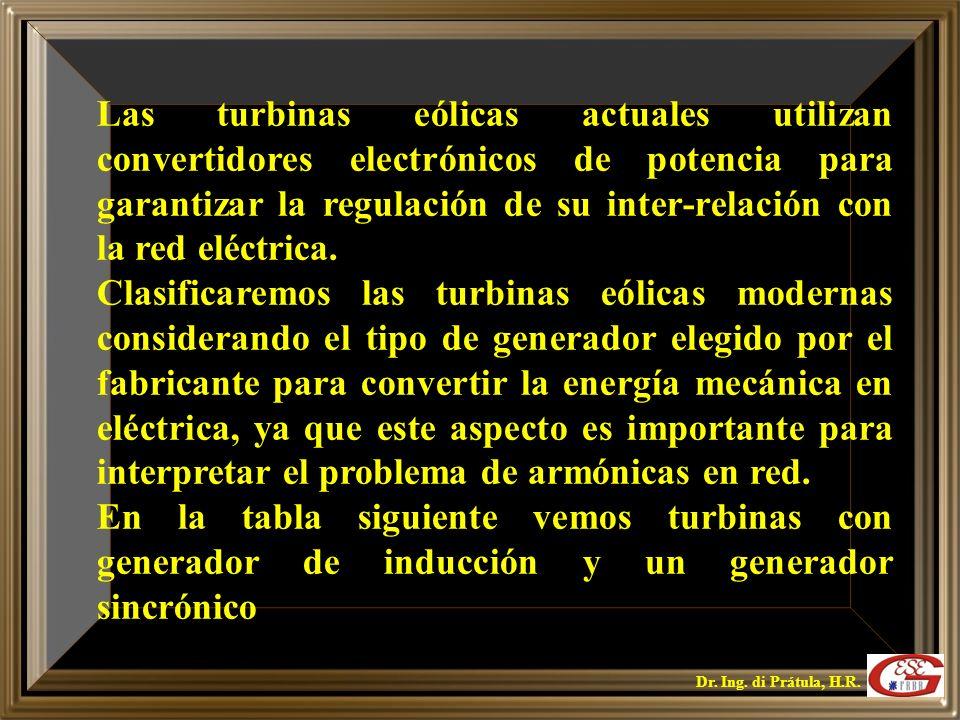 Las turbinas eólicas actuales utilizan convertidores electrónicos de potencia para garantizar la regulación de su inter-relación con la red eléctrica.