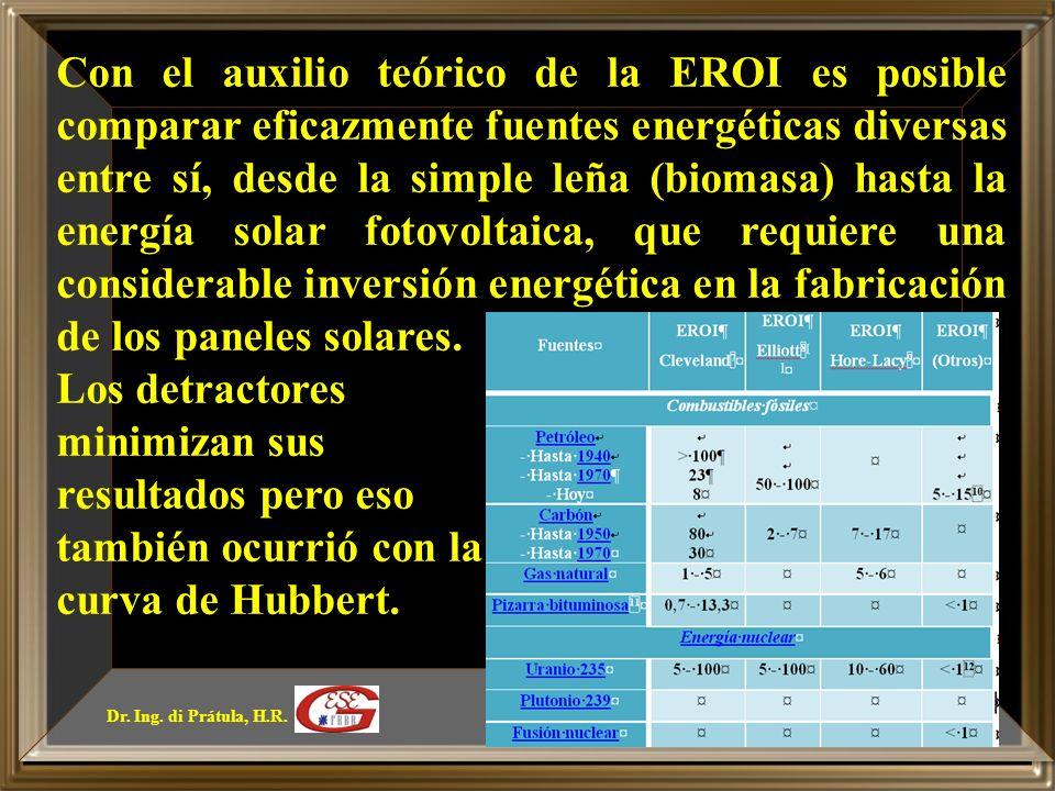 Con el auxilio teórico de la EROI es posible comparar eficazmente fuentes energéticas diversas entre sí, desde la simple leña (biomasa) hasta la energía solar fotovoltaica, que requiere una considerable inversión energética en la fabricación de los paneles solares.