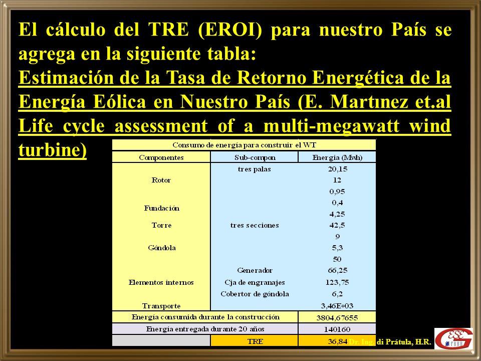 El cálculo del TRE (EROI) para nuestro País se agrega en la siguiente tabla: