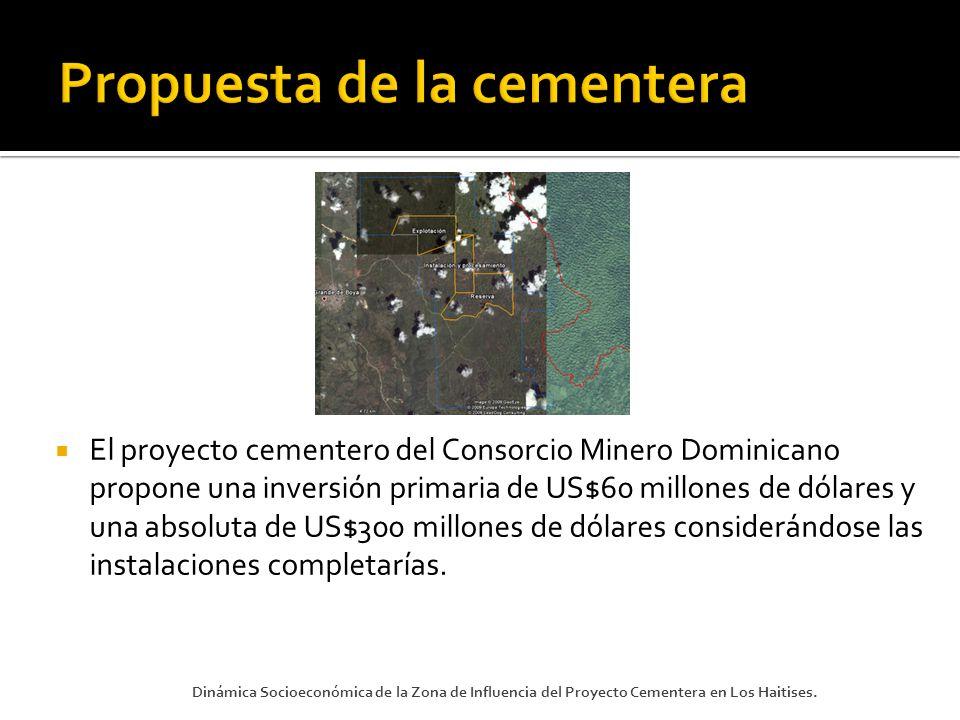 Propuesta de la cementera