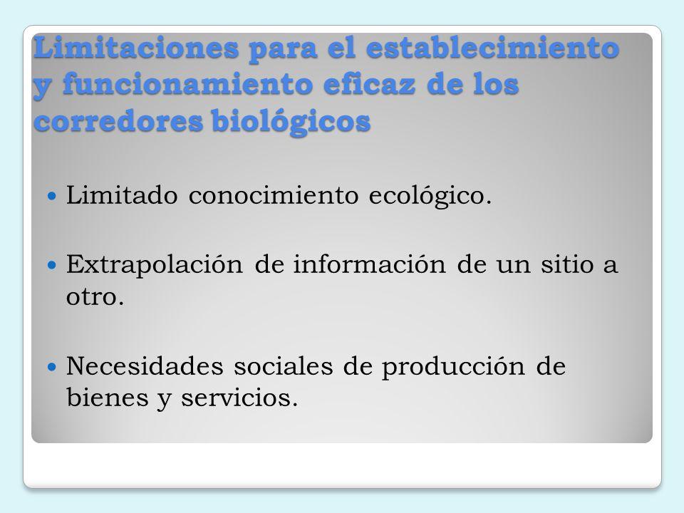Limitaciones para el establecimiento y funcionamiento eficaz de los corredores biológicos