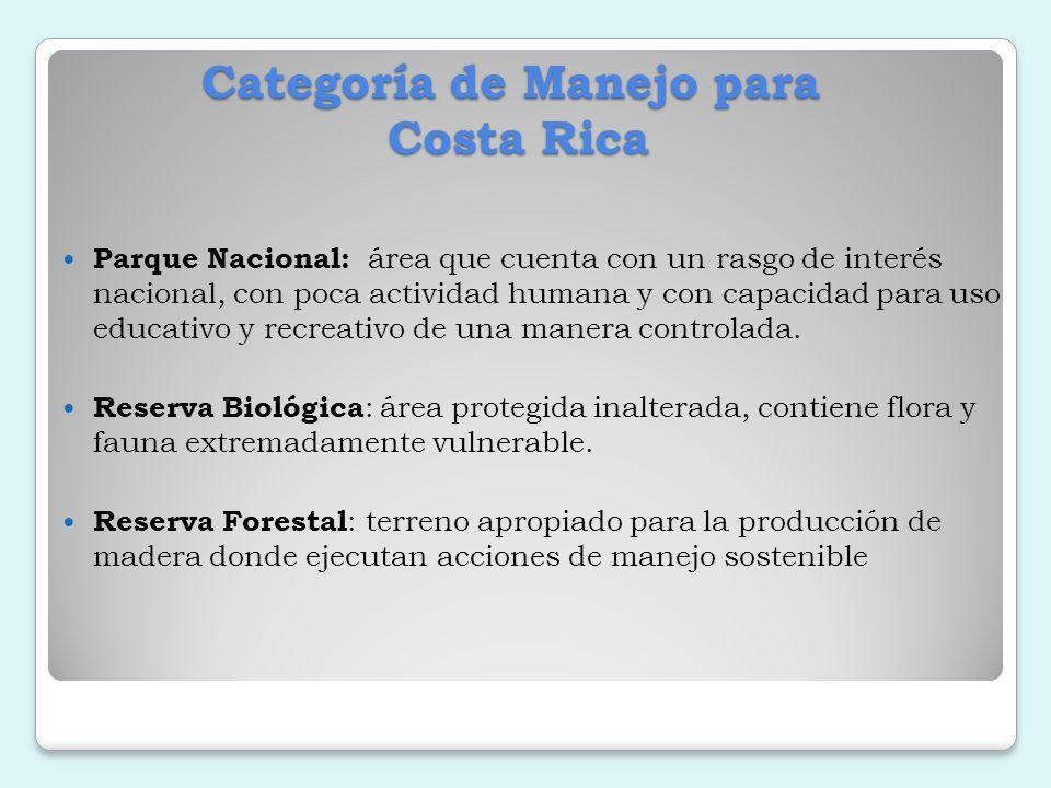 Categoría de Manejo para Costa Rica