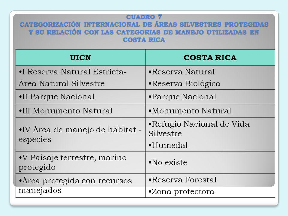I Reserva Natural Estricta- Área Natural Silvestre Reserva Natural