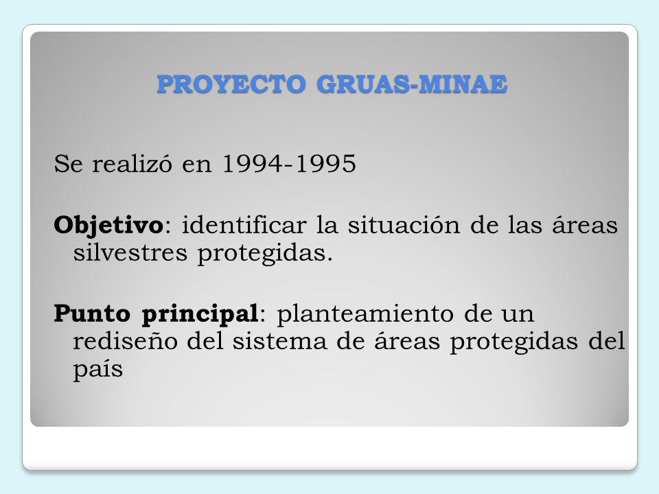 PROYECTO GRUAS-MINAE Se realizó en 1994-1995. Objetivo: identificar la situación de las áreas silvestres protegidas.