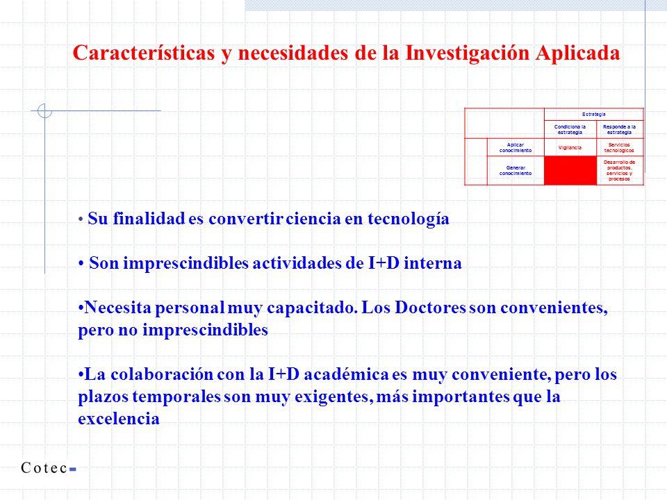 Características y necesidades de la Investigación Aplicada