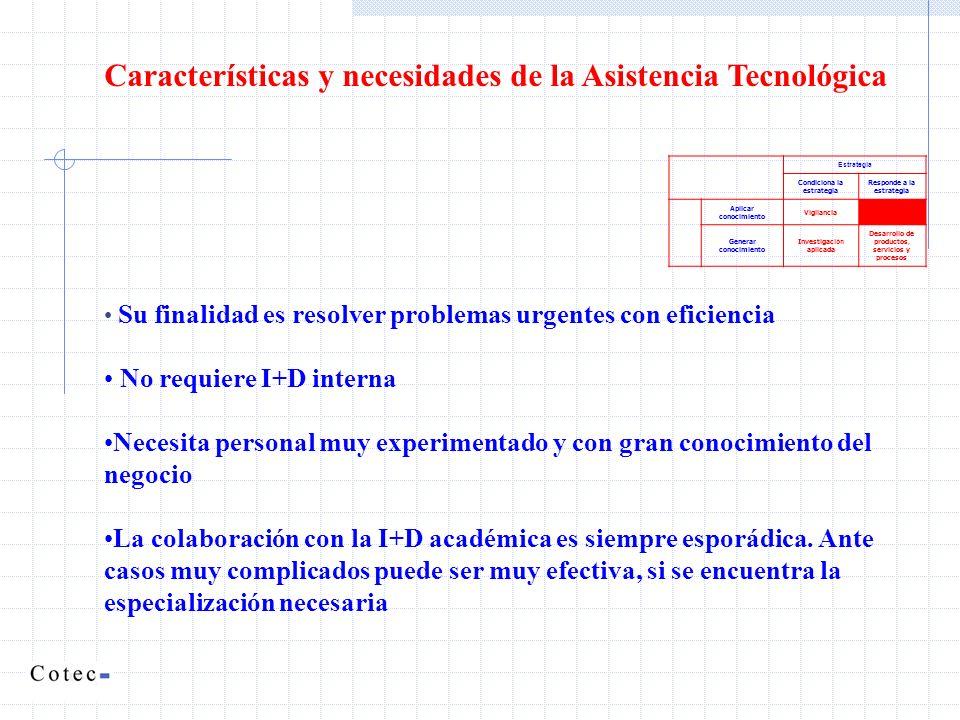 Características y necesidades de la Asistencia Tecnológica
