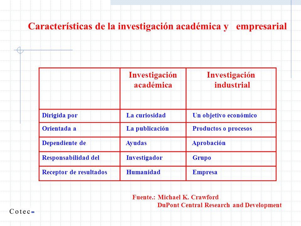 Investigación académica