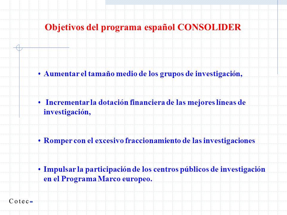 Objetivos del programa español CONSOLIDER