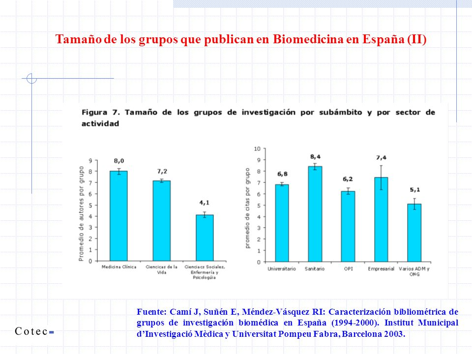 Tamaño de los grupos que publican en Biomedicina en España (II)