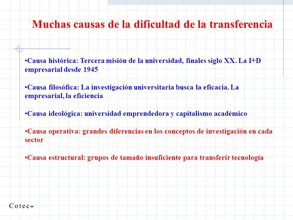Muchas causas de la dificultad de la transferencia