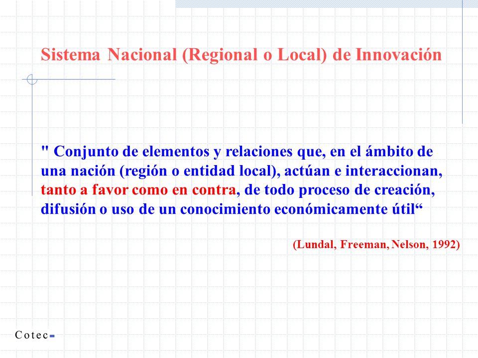 Sistema Nacional (Regional o Local) de Innovación