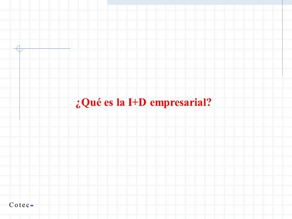 ¿Qué es la I+D empresarial
