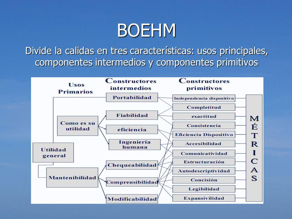BOEHM Divide la calidas en tres características: usos principales, componentes intermedios y componentes primitivos.