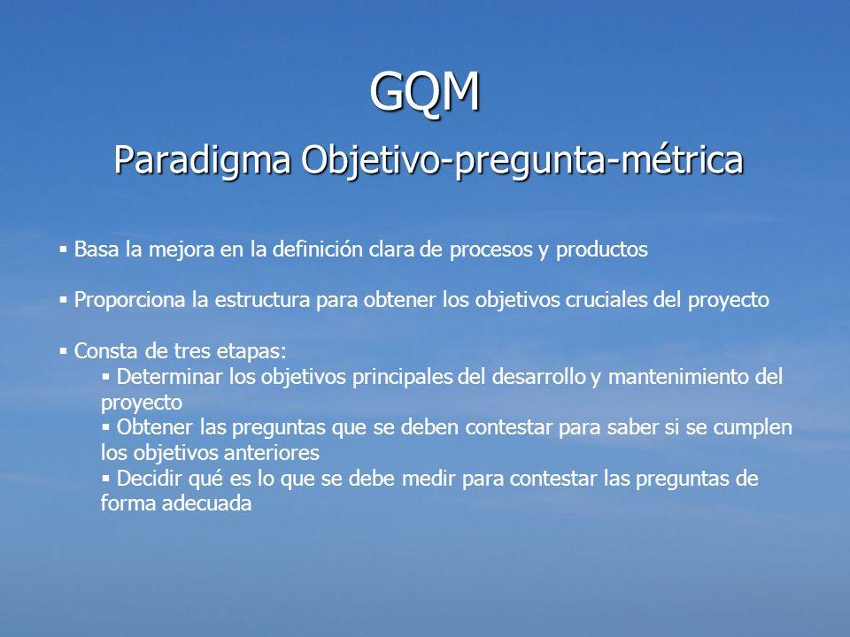 Paradigma Objetivo-pregunta-métrica