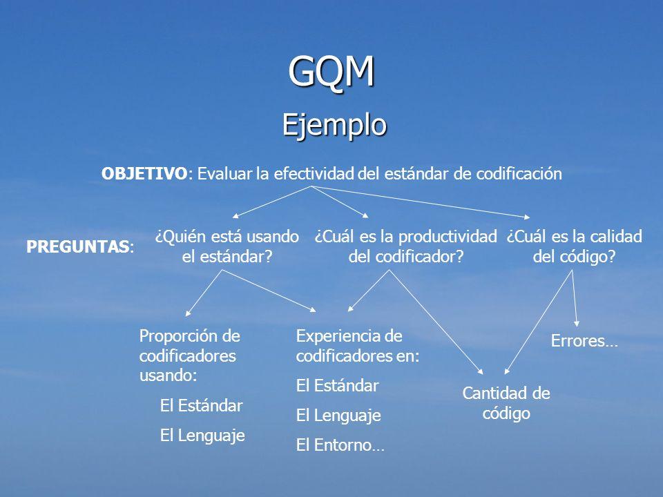 GQM Ejemplo. OBJETIVO: Evaluar la efectividad del estándar de codificación. ¿Quién está usando el estándar