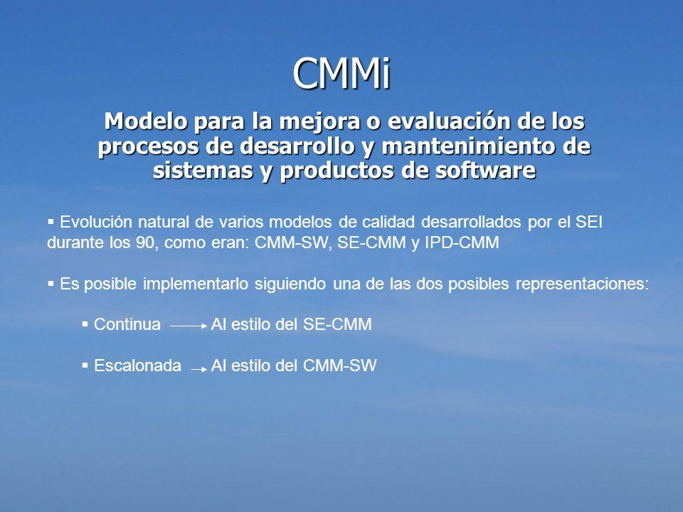 CMMi Modelo para la mejora o evaluación de los procesos de desarrollo y mantenimiento de sistemas y productos de software.