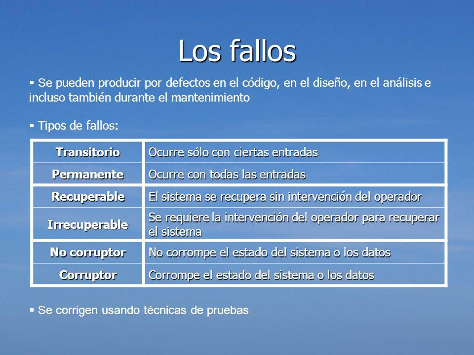 Los fallos Se pueden producir por defectos en el código, en el diseño, en el análisis e incluso también durante el mantenimiento.