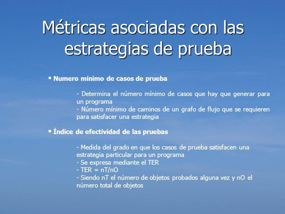 Métricas asociadas con las estrategias de prueba
