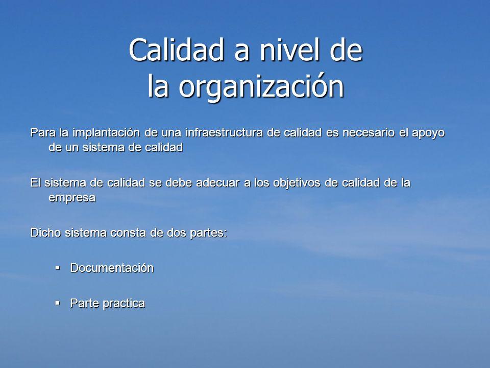 Calidad a nivel de la organización