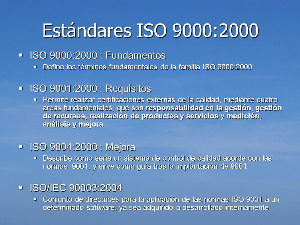 Estándares ISO 9000:2000 ISO 9000:2000 : Fundamentos