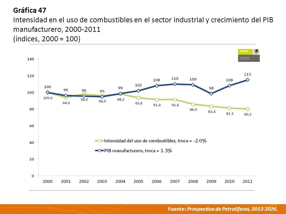 Gráfica 47 Intensidad en el uso de combustibles en el sector industrial y crecimiento del PIB manufacturero, 2000-2011.