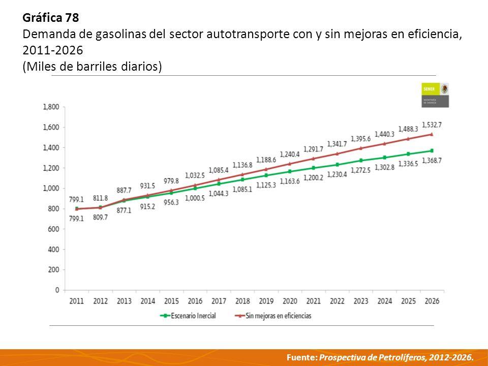 Gráfica 78 Demanda de gasolinas del sector autotransporte con y sin mejoras en eficiencia, 2011-2026.
