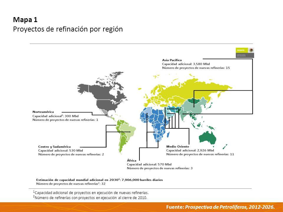Proyectos de refinación por región