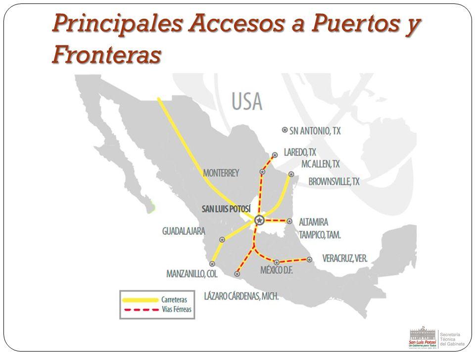 Principales Accesos a Puertos y Fronteras