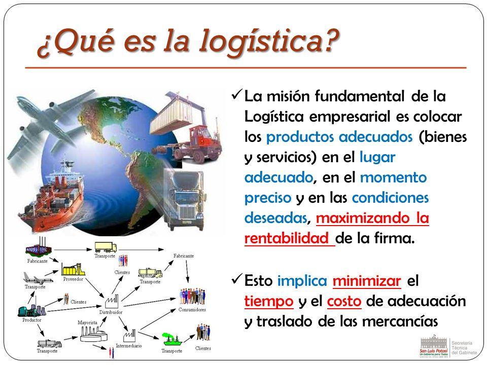 ¿Qué es la logística